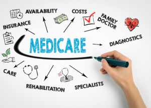 Is Hyaluronic Acid Injections covered by medicare